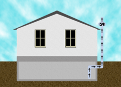 Radon Mitigation System Diagram
